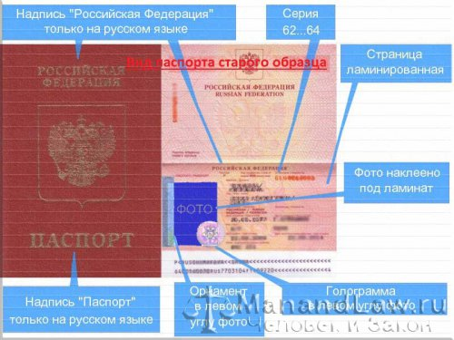 Процедура оформления либо замены загранпаспорта