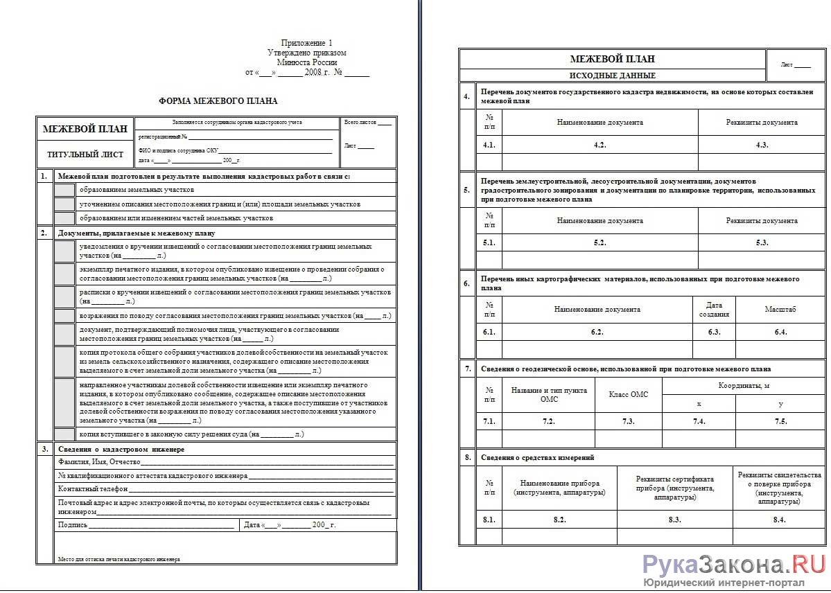 Документ межевания земельного участка
