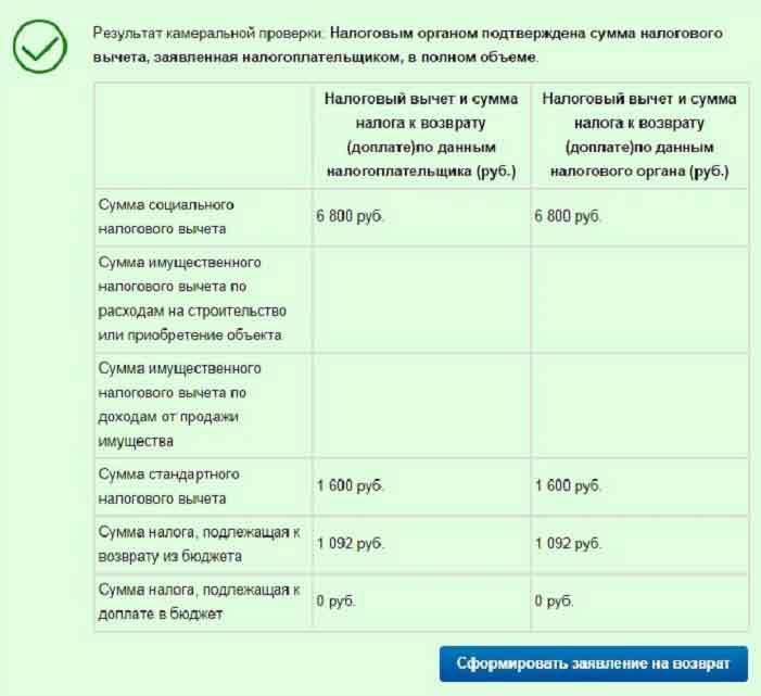 Результат проверки налоговой декларации