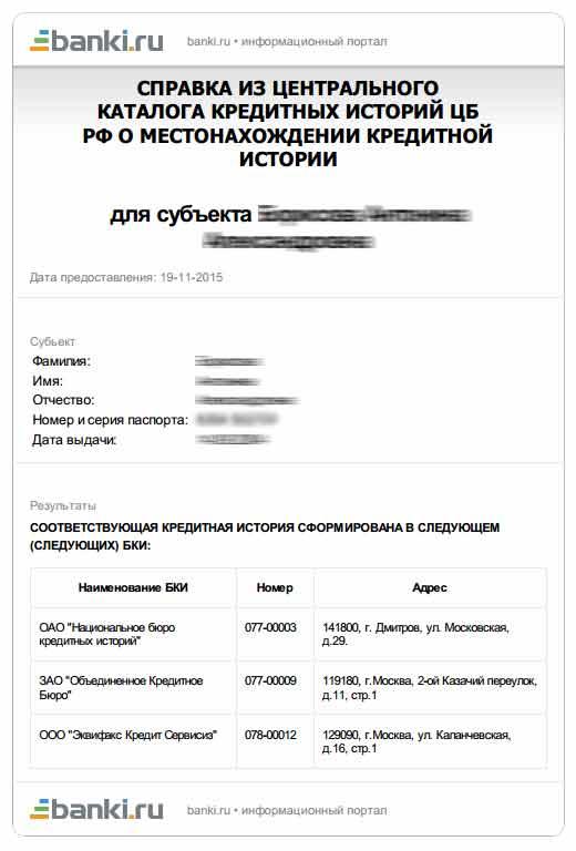 Пример отчета КИ из сервиса banki.ru