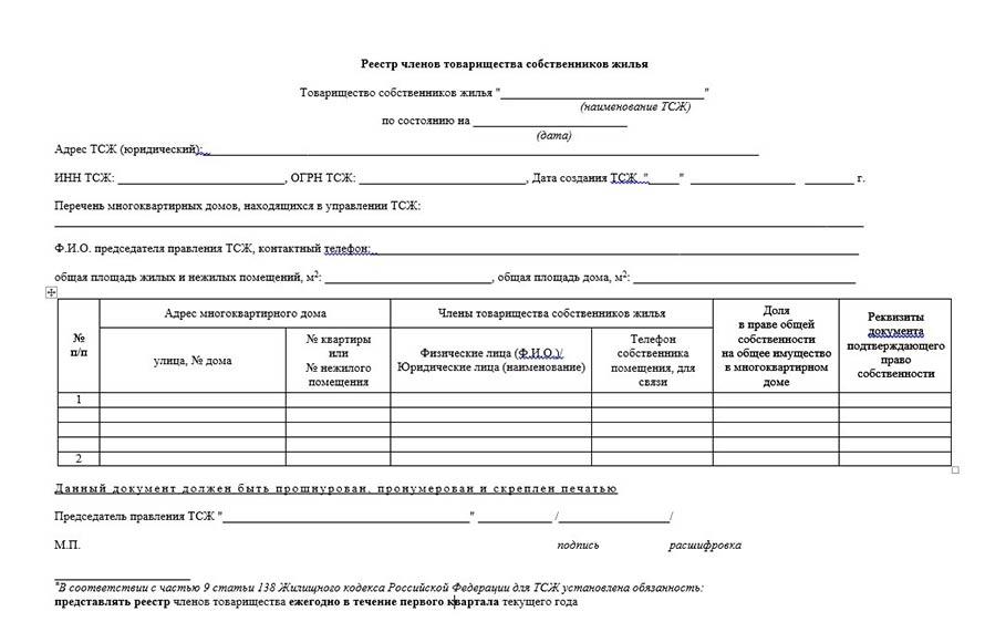 образец реестра собственников МКД