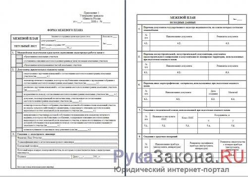 Документы для межевания земельного участка