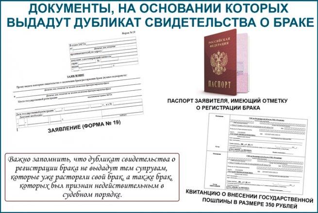 документы для офрмления дубликата свидетельства о браке