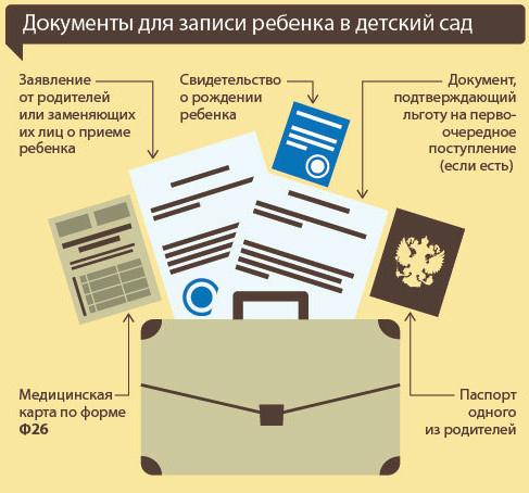 документы для записи ребенка в детский сад