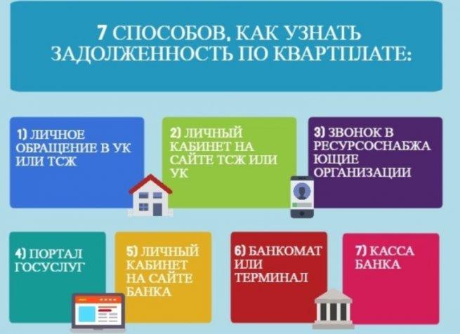 7 способов, как узнать задолженность по квартплате