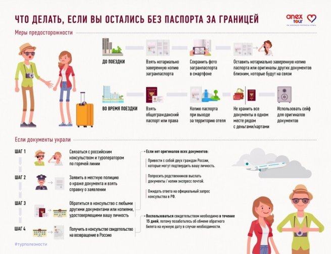 действия при потере паспорта за границей