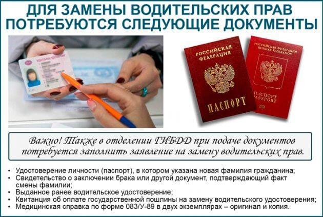 документы для замены водительских прав